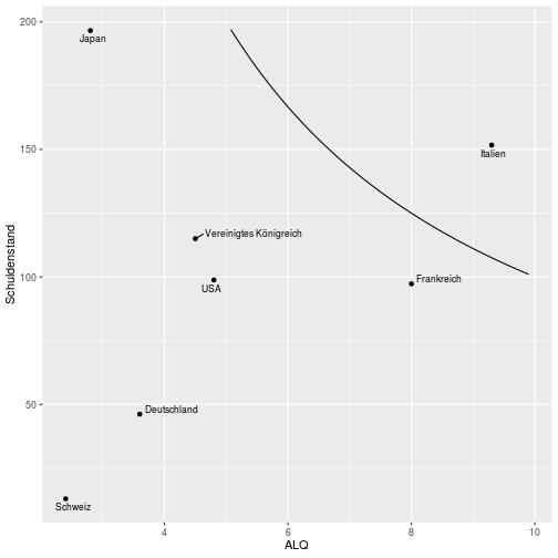 plot of chunk scatter_plot