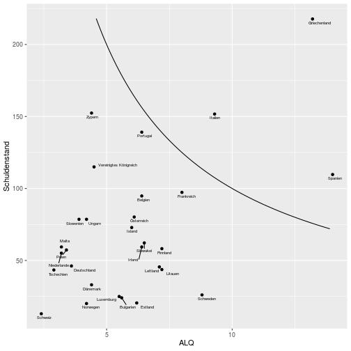 plot of chunk scatter_plot_Europa